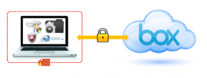 data security loan processing