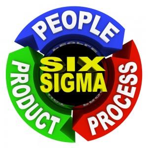 Product process people six sigma